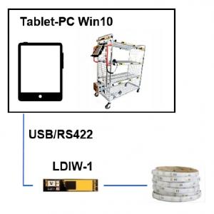 LDIW1-ST + PC